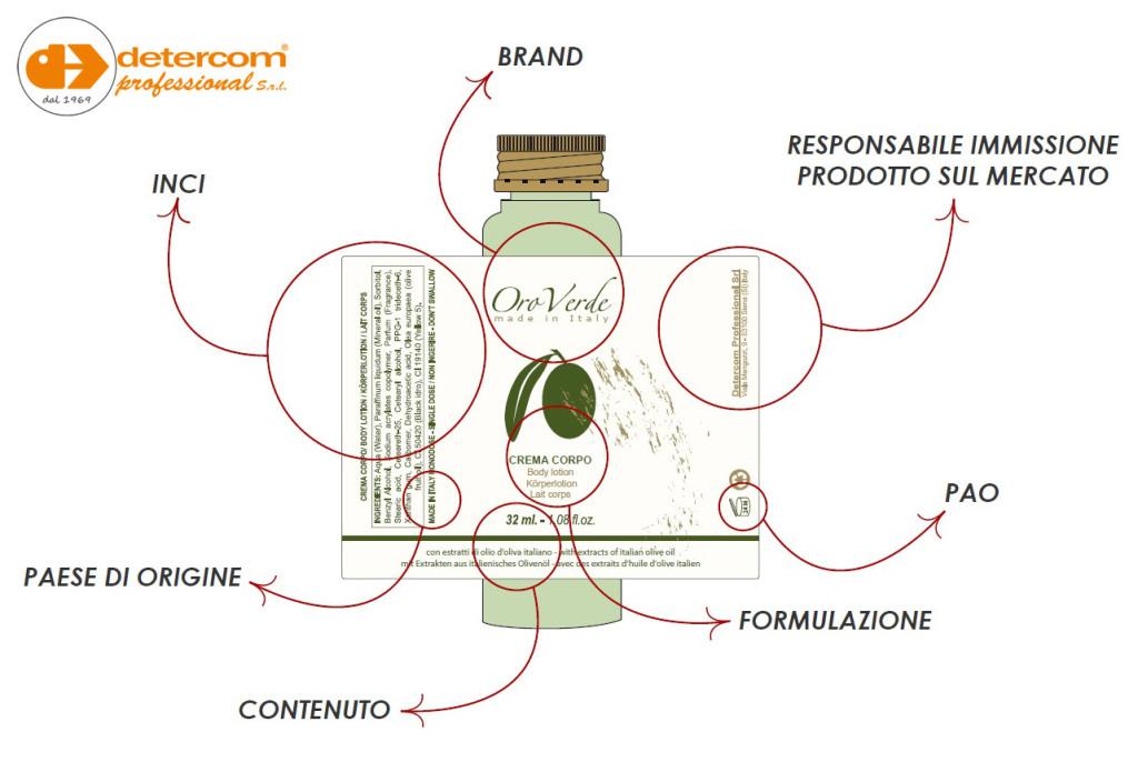 Detercom-professional-etichetta-cosmetici-inci